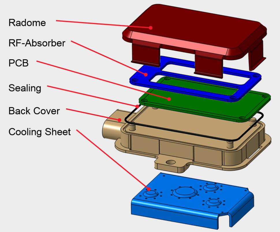 コンセプトに基づいたレーダーセンサーの設計