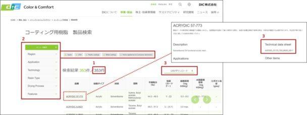 コーティング樹脂製品検索システム